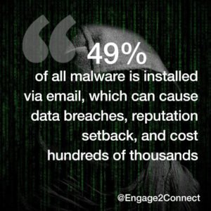 small business cyber attack via email malware