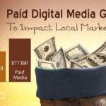 Paid Digital Media Growth To Impact Local Marketing
