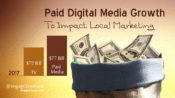 Paid Digital Media Growth To Impact Local Marketing