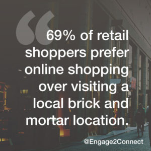 What percentage of consumers shop online rather than in brick and mortar