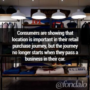 Consumer Purchase Journey